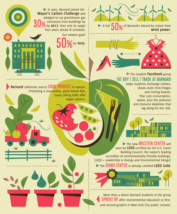 Sustainability illustration